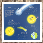 "Print ""Astronomie"" - 21 x 21 cm"